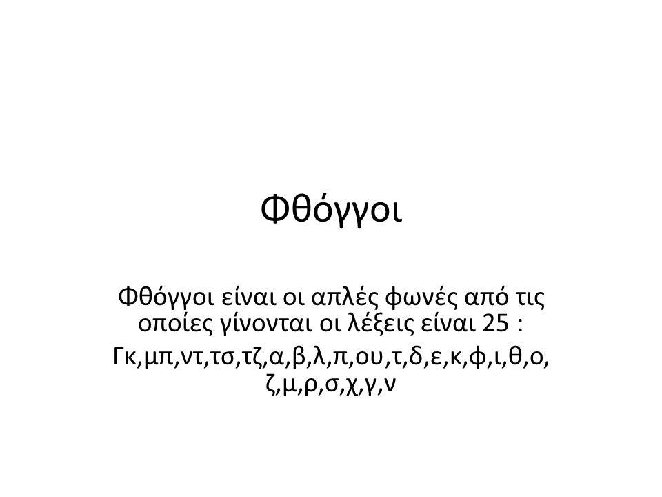 Γκ,μπ,ντ,τσ,τζ,α,β,λ,π,ου,τ,δ,ε,κ,φ,ι,θ,ο, ζ,μ,ρ,σ,χ,γ,ν