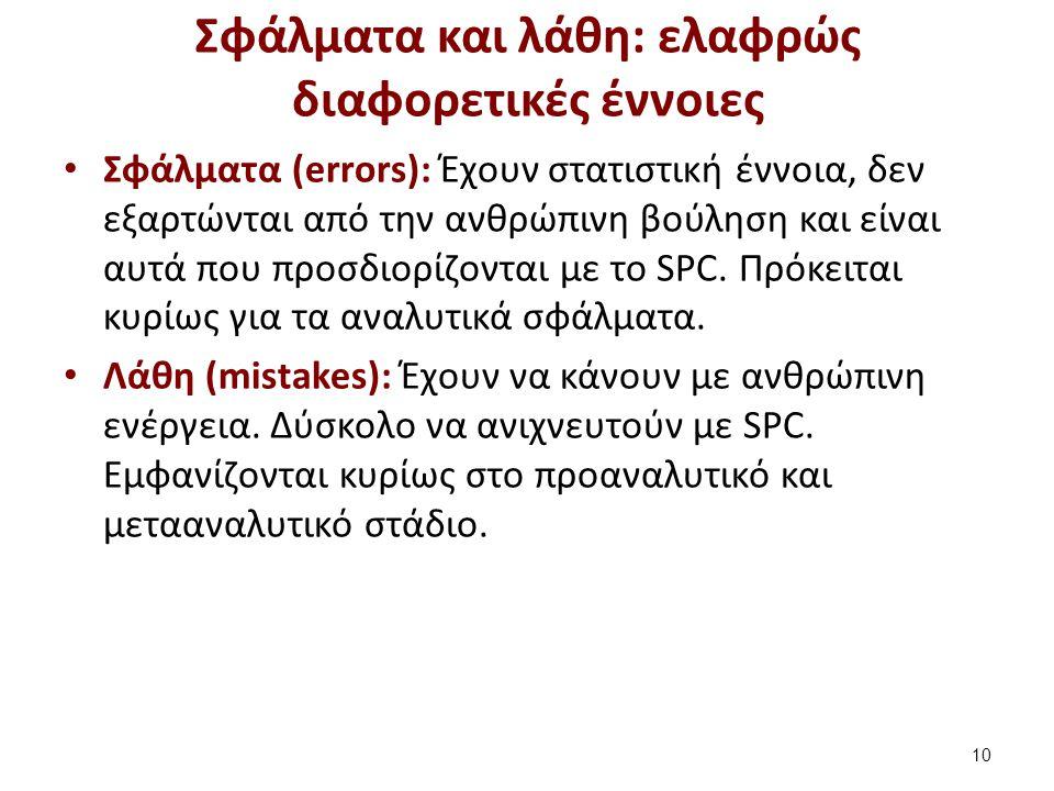 Προαναλυτικά και μετααναλυτικά λάθη Χονδροειδή λάθη (gross errors)