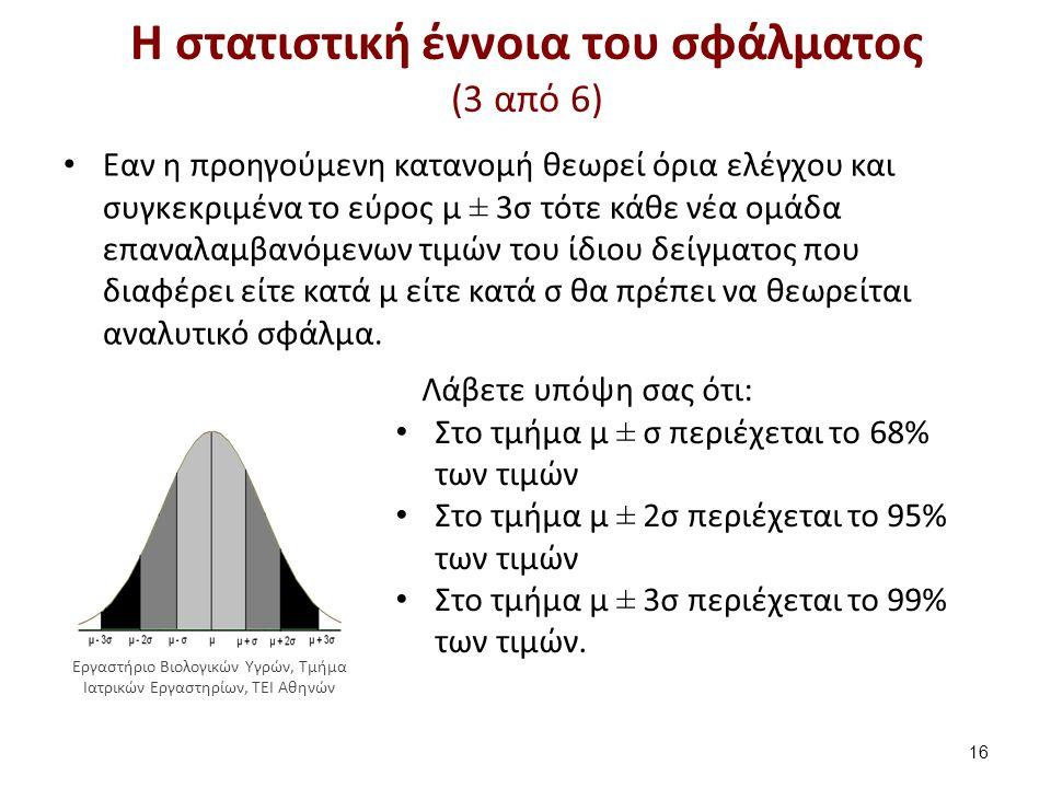 Η στατιστική έννοια του σφάλματος (4 από 6)