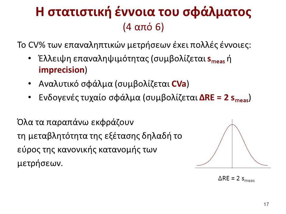 Η στατιστική έννοια του σφάλματος (5 από 6)