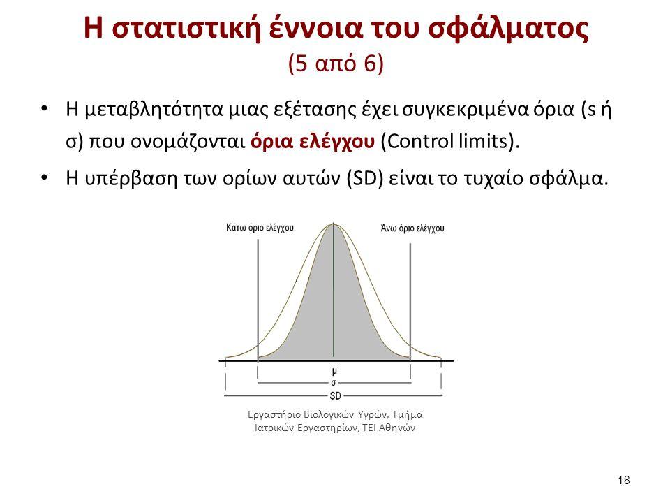 Η στατιστική έννοια του σφάλματος (6 από 6)
