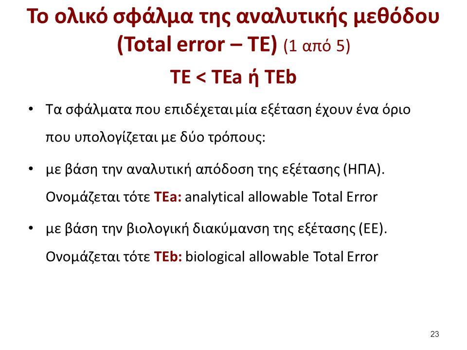 Το ολικό σφάλμα της αναλυτικής μεθόδου (Total error – TE) (2 από 5)