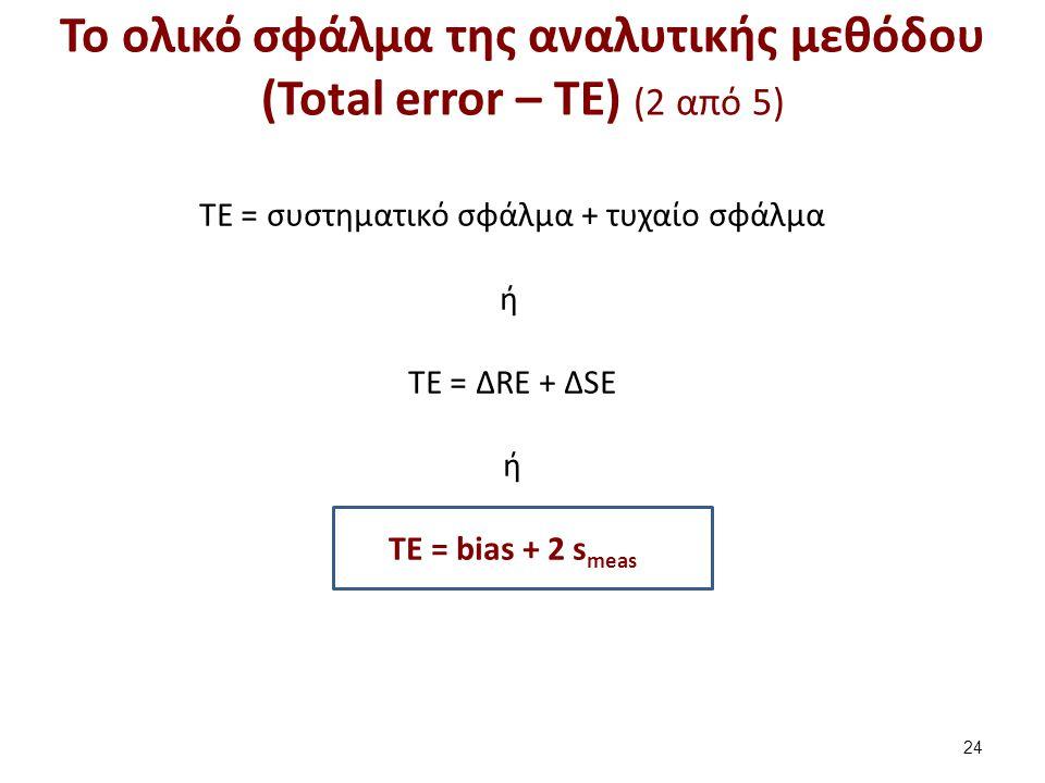 Το ολικό σφάλμα της αναλυτικής μεθόδου (Total error – TE) (3 από 5)