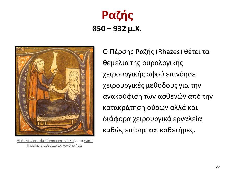 Αβικέννας 981 – 1037 μ.X.