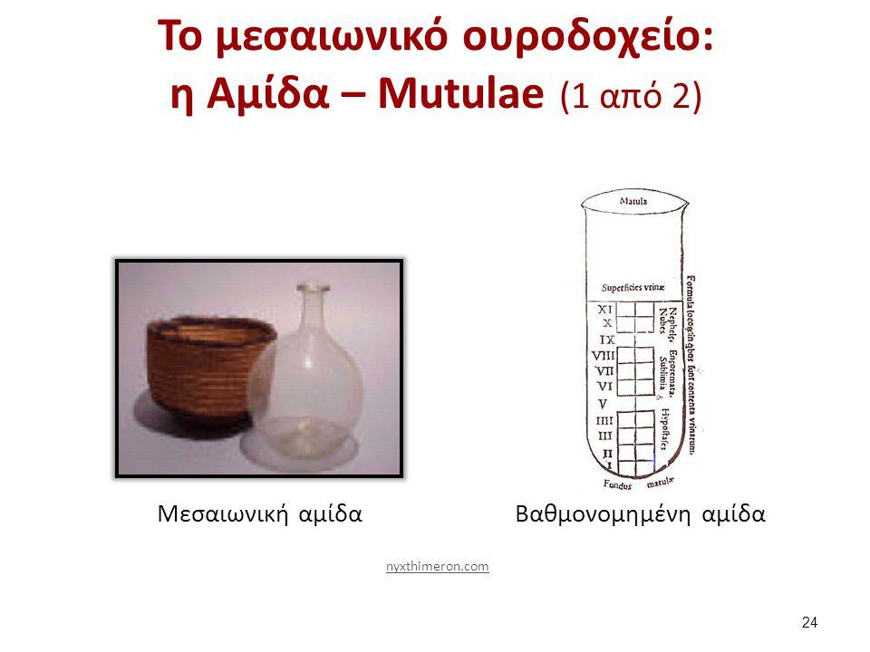 Το μεσαιωνικό ουροδοχείο: η Αμίδα – Mutulae (2 από 2)