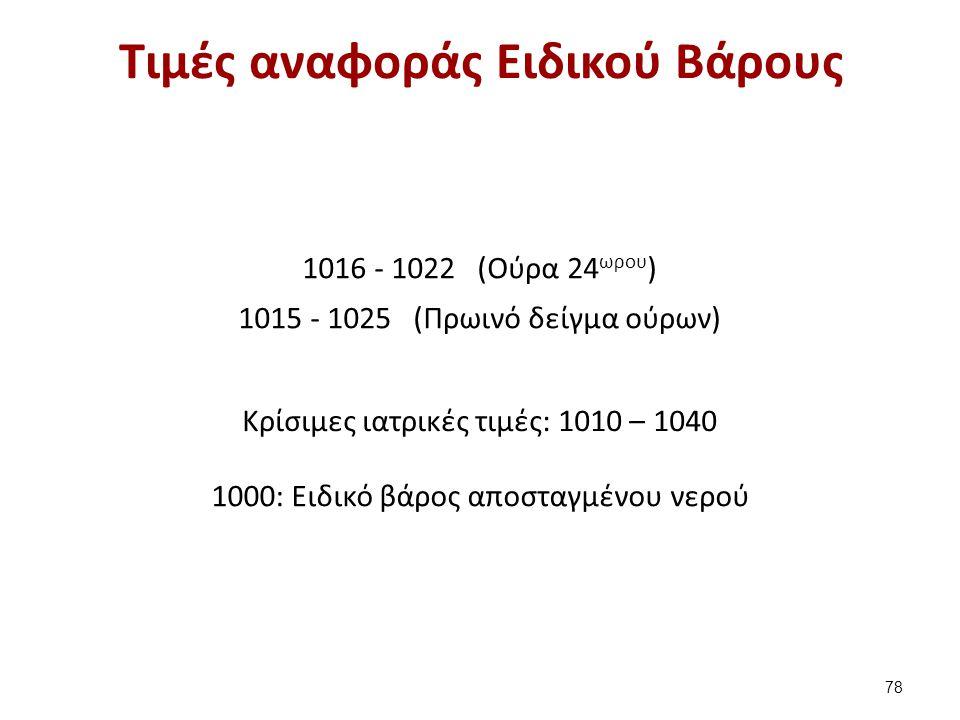 Παθολογική μείωση Ειδικού Βάρους ούρων (< 1010)