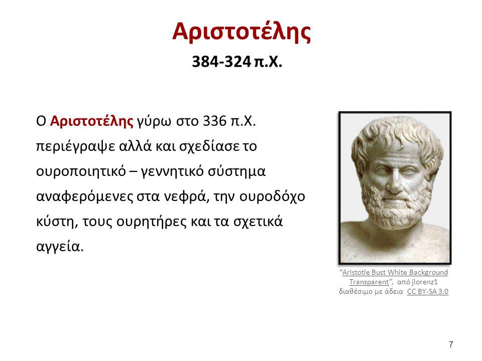 Γαληνός 129 – 200 μ.X.