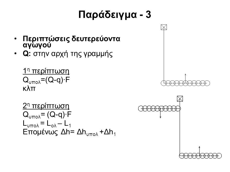 Παράδειγμα - 3 Περιπτώσεις δευτερεύοντα αγωγού