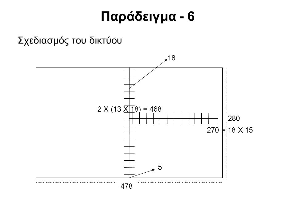 Παράδειγμα - 6 Σχεδιασμός του δικτύου 18 2 Χ (13 Χ 18) = 468 280