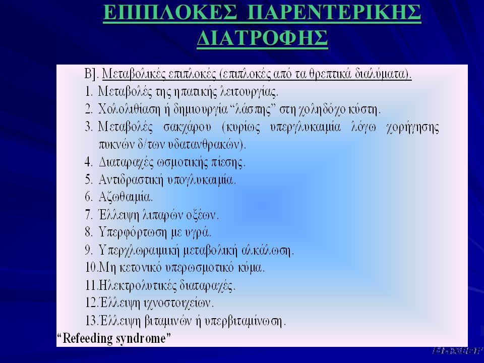 ΕΠΙΠΛΟΚΕΣ ΠΑΡΕΝΤΕΡΙΚΗΣ ΔΙΑΤΡΟΦΗΣ
