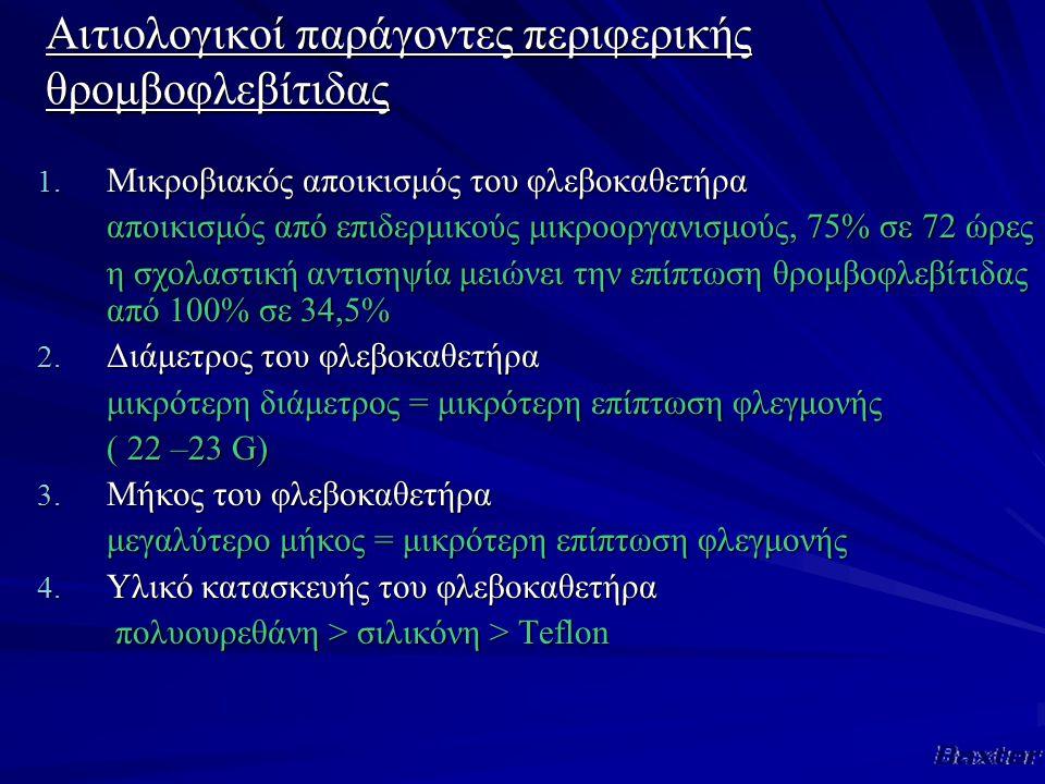 Αιτιολογικοί παράγοντες περιφερικής θρομβοφλεβίτιδας