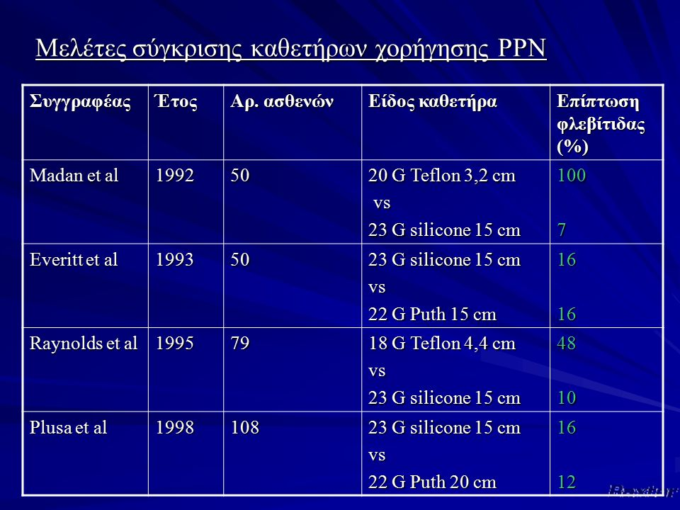Μελέτες σύγκρισης καθετήρων χορήγησης PPN