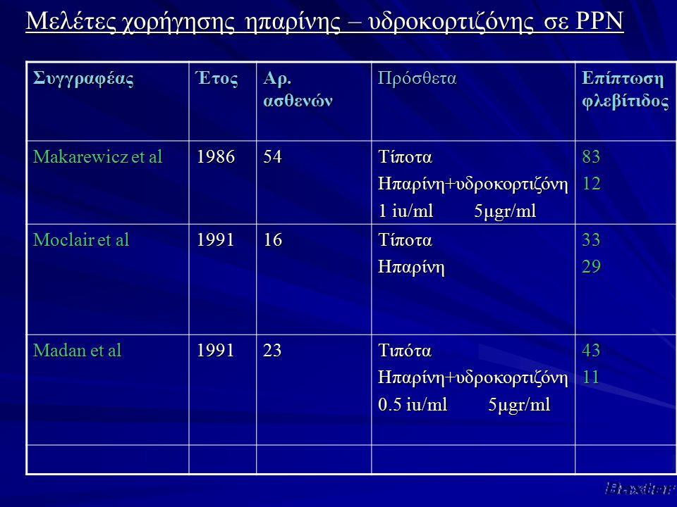 Μελέτες χορήγησης ηπαρίνης – υδροκορτιζόνης σε PPN