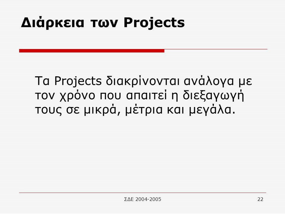 Διάρκεια των Projects Tα Projects διακρίνονται ανάλογα με τον χρόνο που απαιτεί η διεξαγωγή τους σε μικρά, μέτρια και μεγάλα.