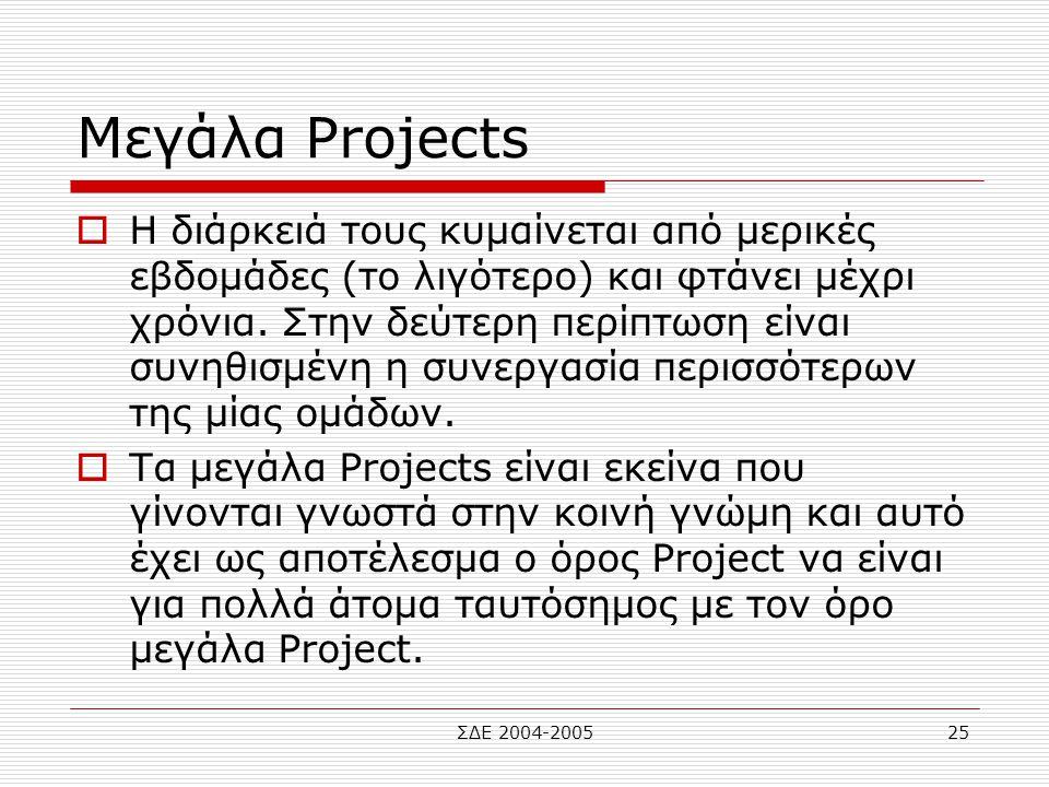 Μεγάλα Projects