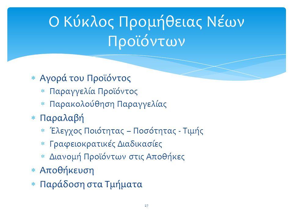 Ο Κύκλος Προμήθειας Νέων Προϊόντων