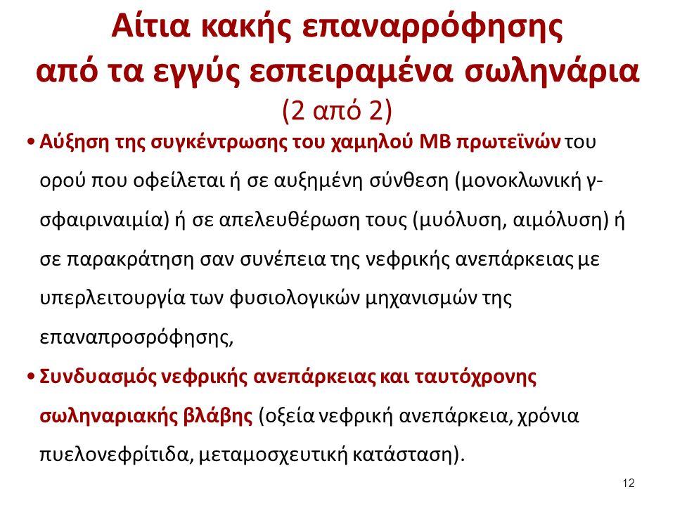 Σωληναριακοί δείκτες (1 από 2)