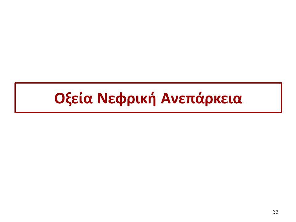 Ορισμός της Oξείας Nεφρικής Aνεπάρκειας (ΟΝΑ)