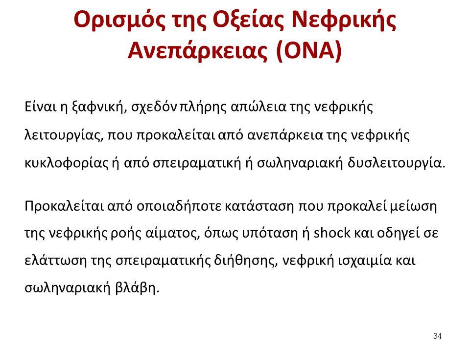 Η Οξεία Νεφρική Ανεπάρκεια διακρίνεται σε: