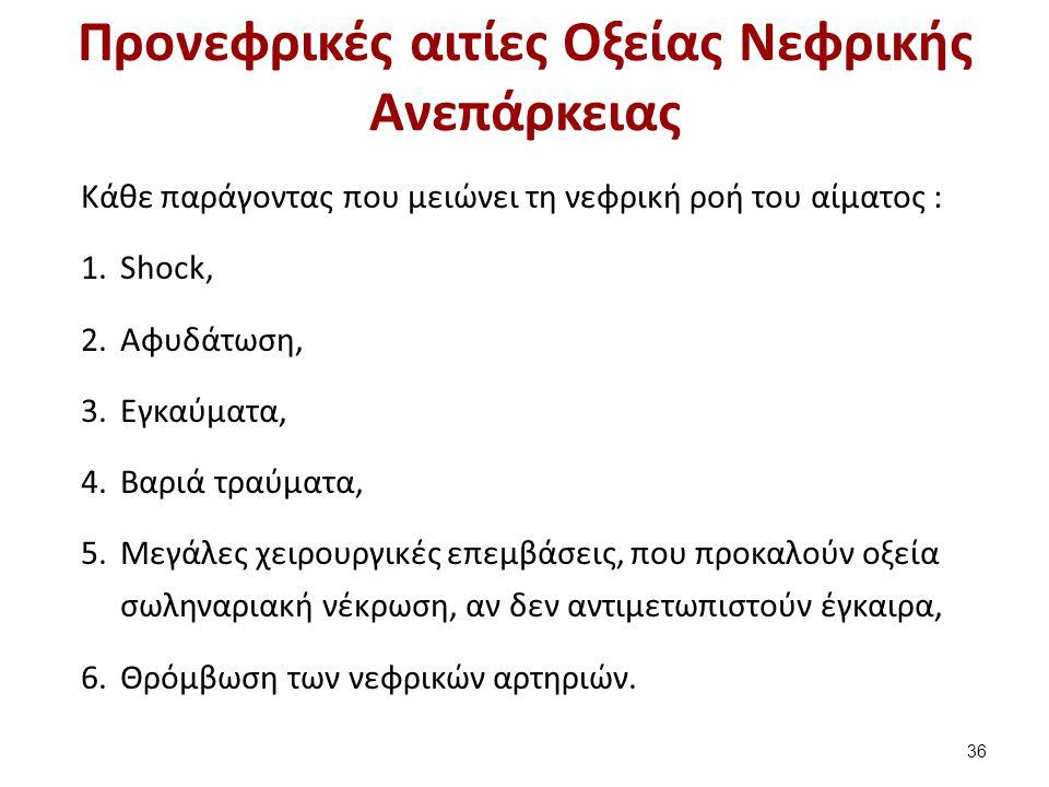 Οξεία Σωληναριακή Νέκρωση