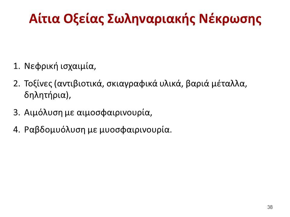 Η Οξεία Σωληναριακή Νέκρωση στην γενική εξέταση ούρων