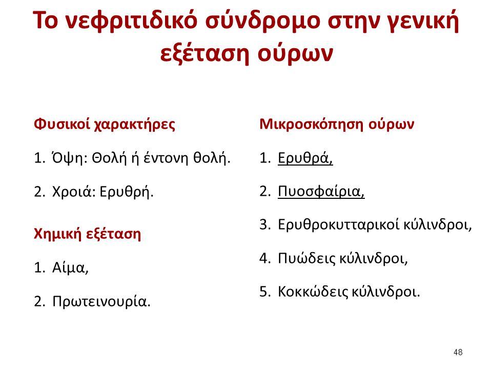 Οξεία διάμεση νεφρίτιδα