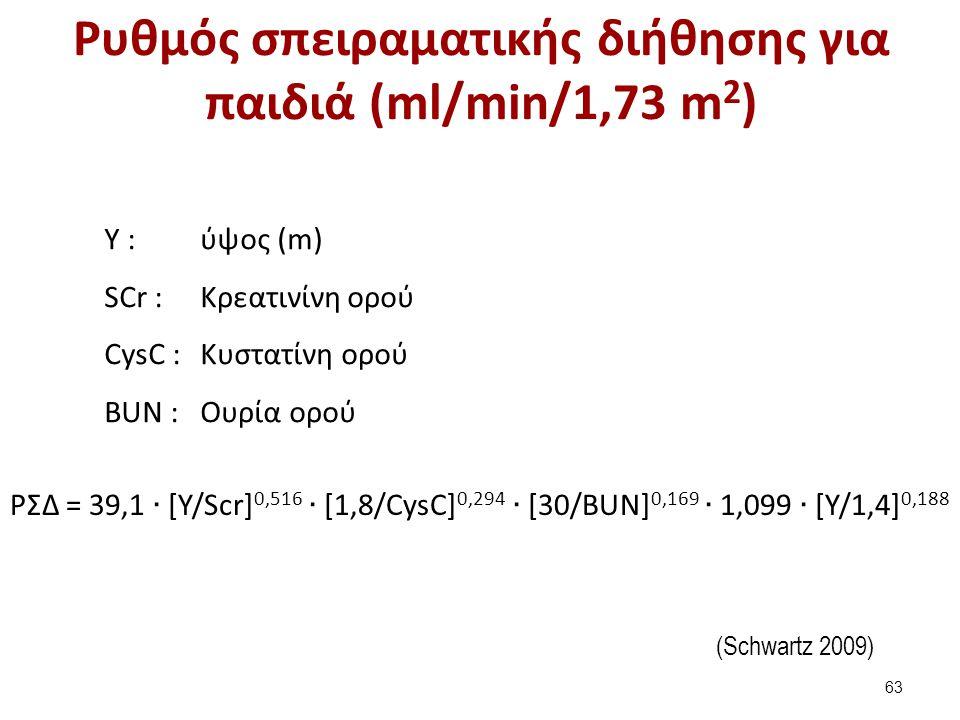 Κυστατίνη-C (η εξέταση που μπορεί να αντικαταστήσει την GRR)