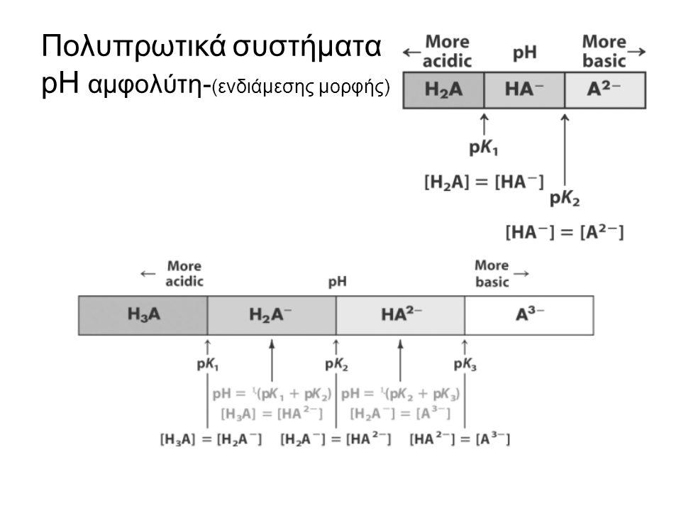 Πολυπρωτικά συστήματα pH αμφολύτη-(ενδιάμεσης μορφής)