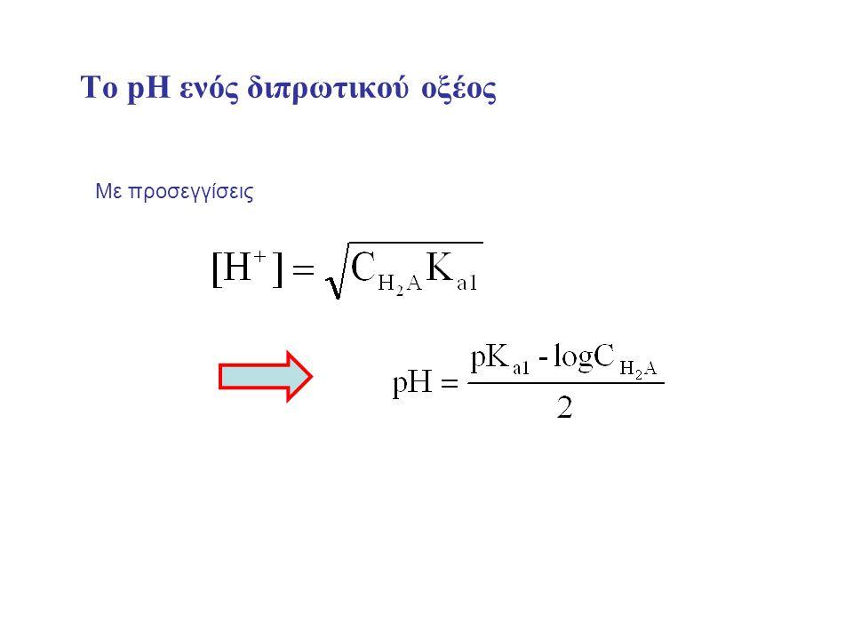 Το pH ενός διπρωτικού οξέος