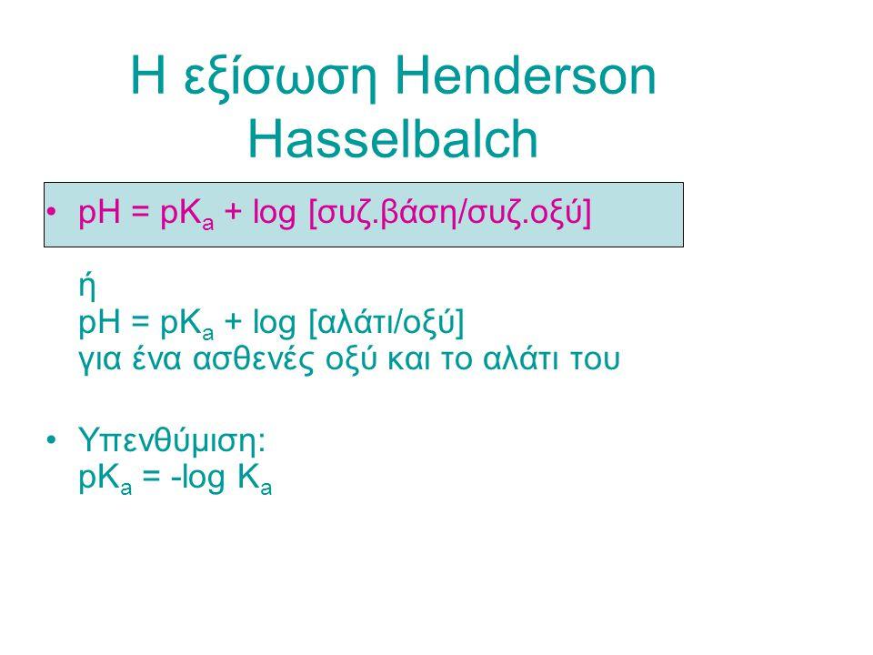 Η εξίσωση Henderson Hasselbalch