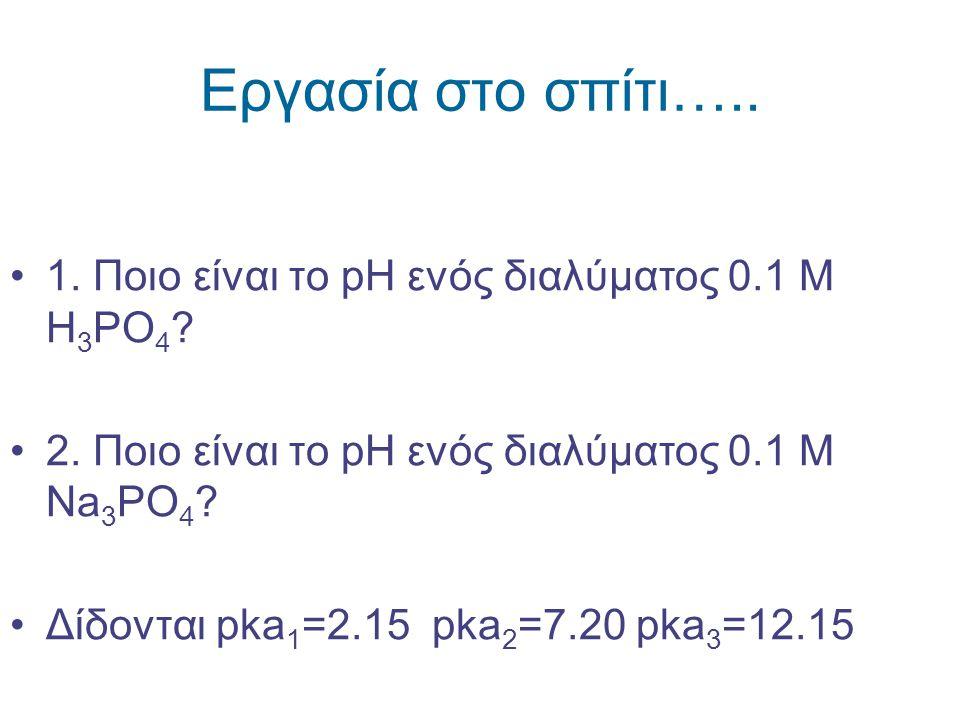 Εργασία στο σπίτι….. 1. Ποιο είναι το pH ενός διαλύματος 0.1 Μ Η3ΡΟ4