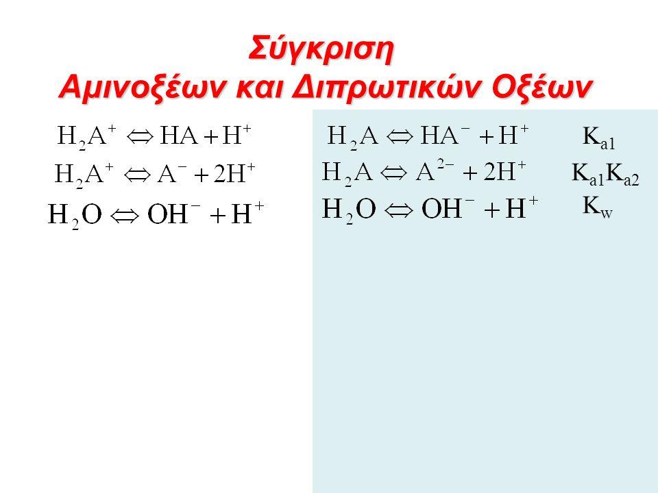 Σύγκριση Αμινοξέων και Διπρωτικών Οξέων