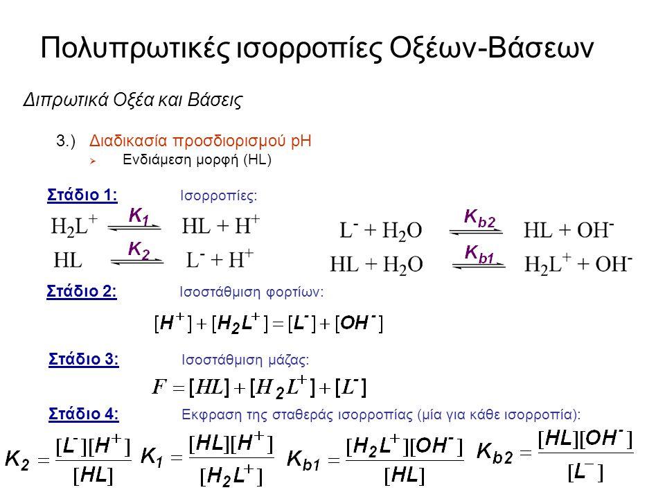 Πολυπρωτικές ισορροπίες Οξέων-Βάσεων
