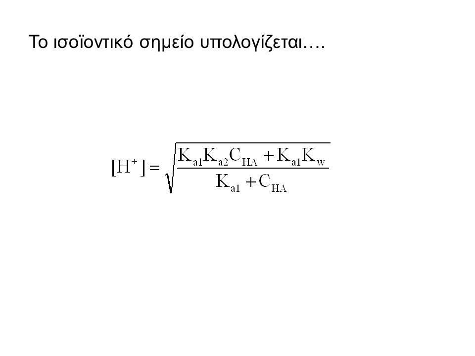 Το ισοïοντικό σημείο υπολογίζεται….