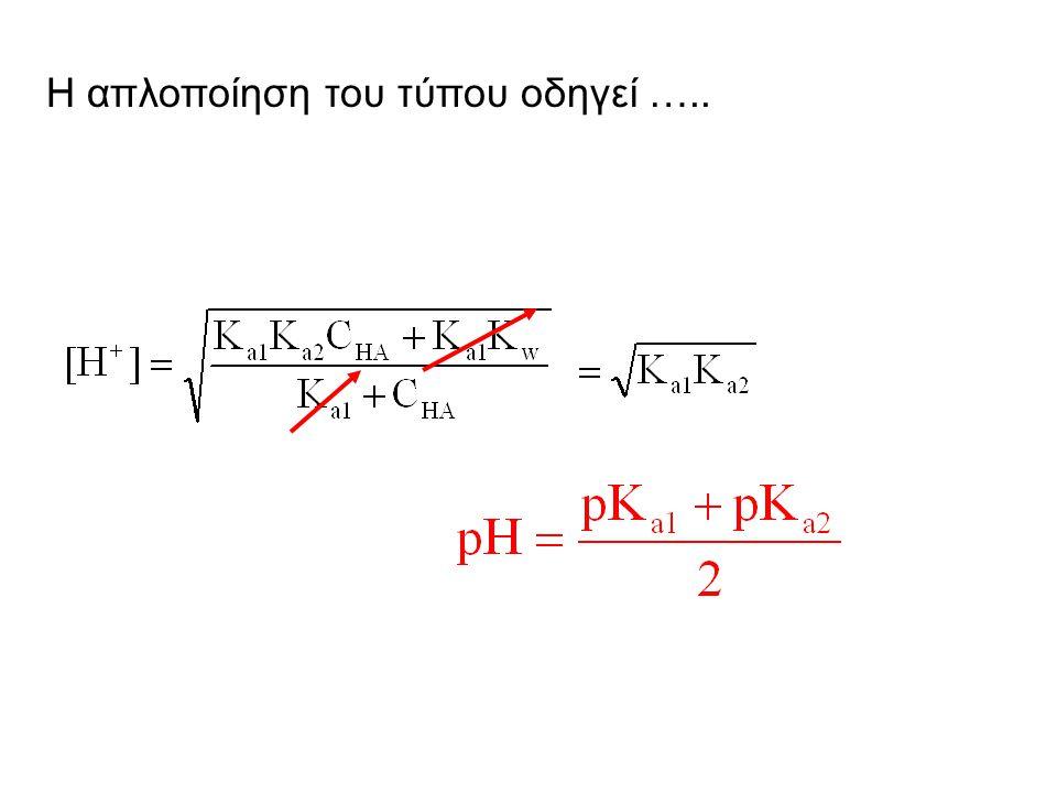 Η απλοποίηση του τύπου οδηγεί …..