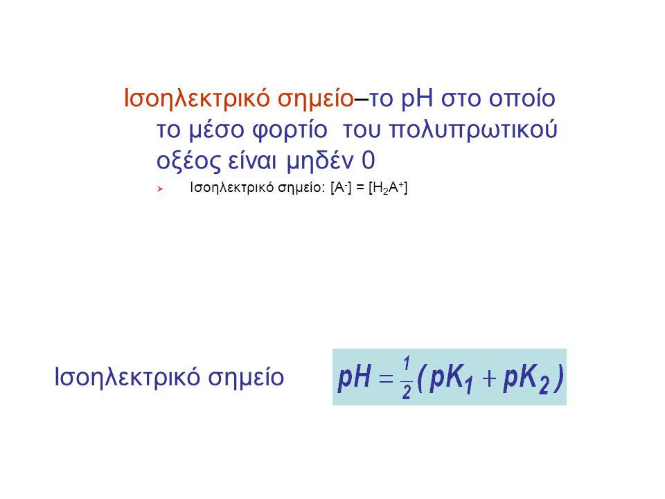Ισοηλεκτρικό σημείο–το pH στο οποίο το μέσο φορτίο του πολυπρωτικού οξέος είναι μηδέν 0
