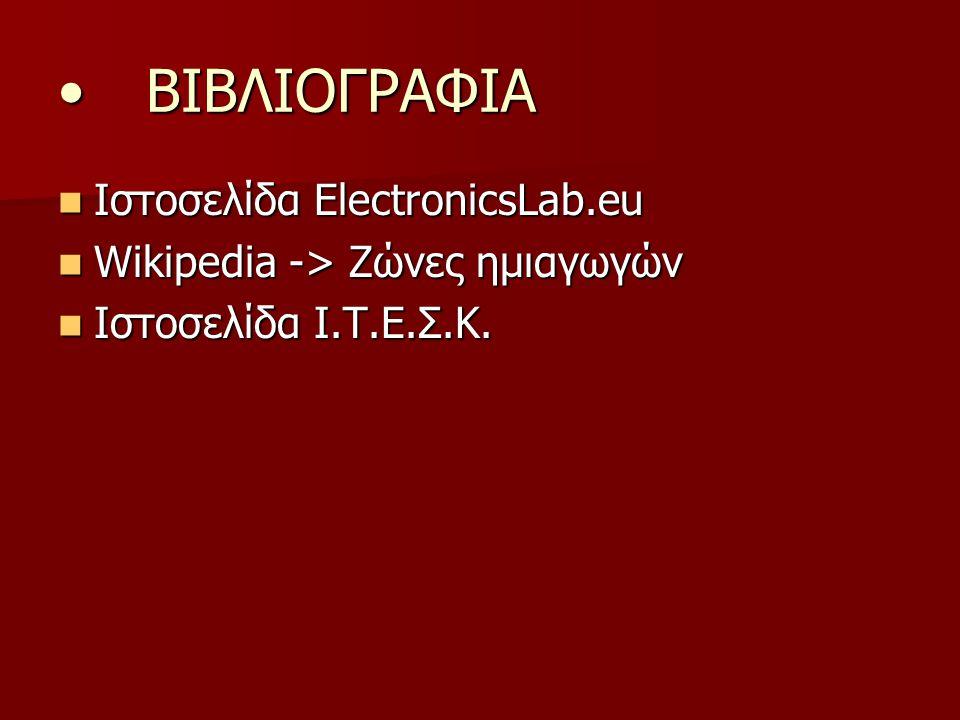 ΒΙΒΛΙΟΓΡΑΦΙΑ Ιστοσελίδα ElectronicsLab.eu