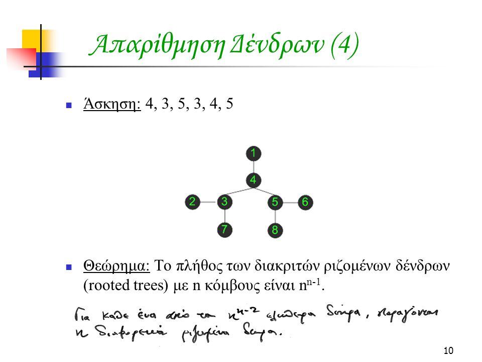 Απαρίθμηση Δένδρων (4) Άσκηση: 4, 3, 5, 3, 4, 5