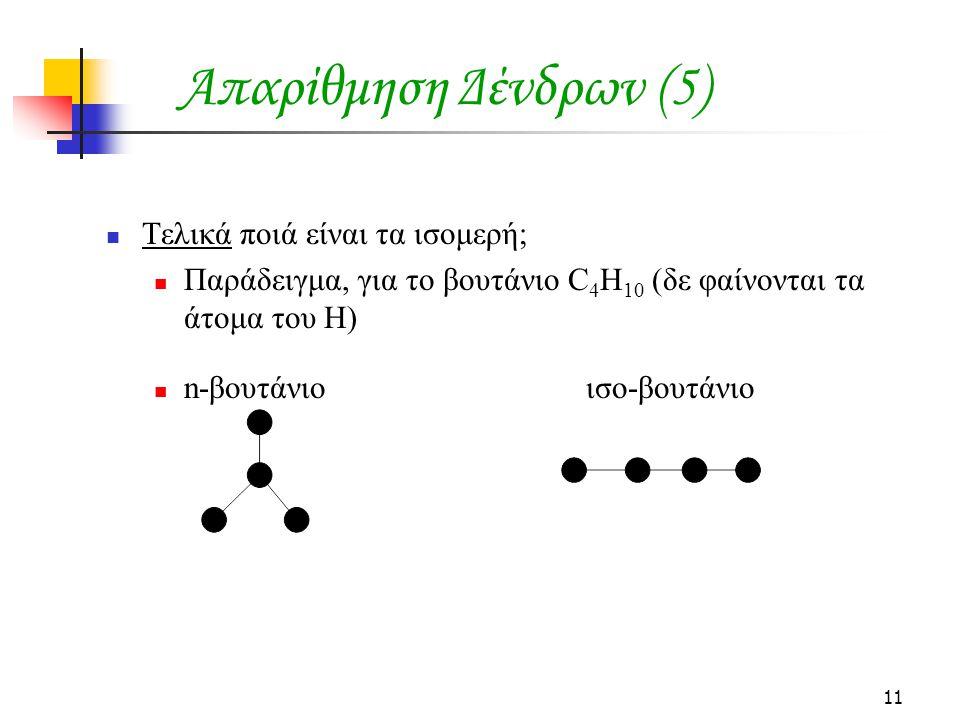 Απαρίθμηση Δένδρων (5) Τελικά ποιά είναι τα ισομερή;