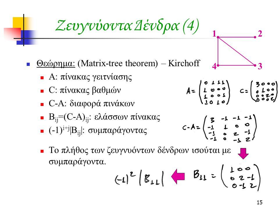 Ζευγνύoντα Δένδρα (4) 1 2 Θεώρημα: (Matrix-tree theorem) – Kirchoff