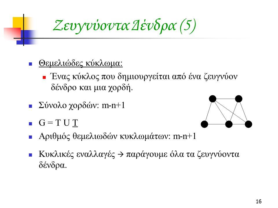 Ζευγνύoντα Δένδρα (5) Θεμελιώδες κύκλωμα: