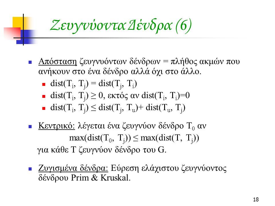 Ζευγνύoντα Δένδρα (6) Απόσταση ζευγνυόντων δένδρων = πλήθος ακμών που ανήκουν στο ένα δένδρο αλλά όχι στο άλλο.