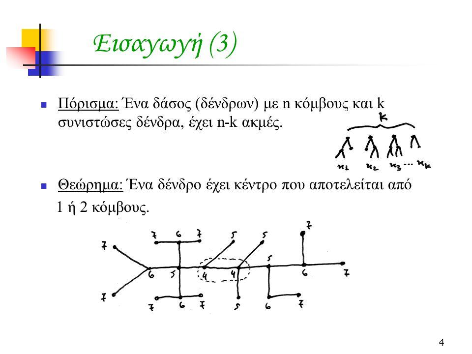 Εισαγωγή (3) Πόρισμα: Ένα δάσος (δένδρων) με n κόμβους και k συνιστώσες δένδρα, έχει n-k ακμές. Θεώρημα: Ένα δένδρο έχει κέντρο που αποτελείται από.