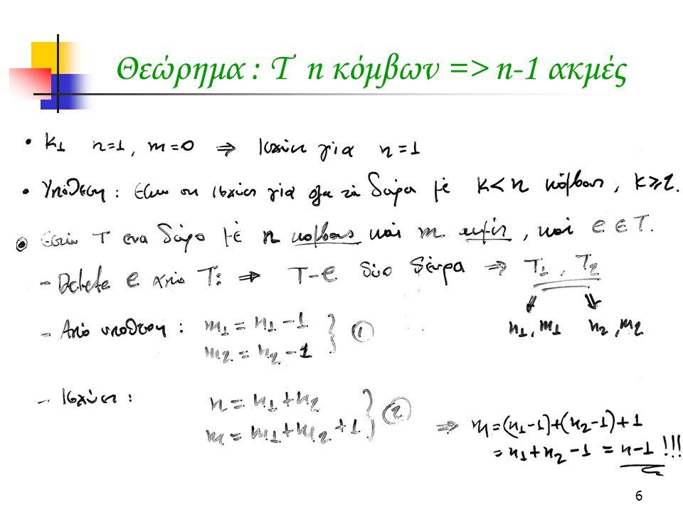 Θεώρημα : Τ n κόμβων => n-1 ακμές