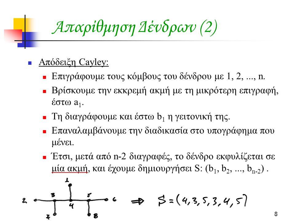 Απαρίθμηση Δένδρων (2) Απόδειξη Cayley: