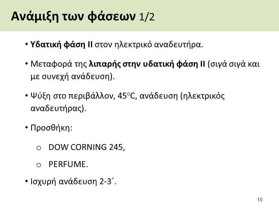 Ανάμιξη των φάσεων 2/2 Προσθήκη υδατικής φάσης Ι.