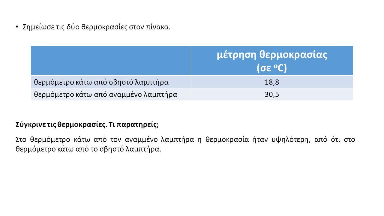 μέτρηση θερμοκρασίας (σε οC)