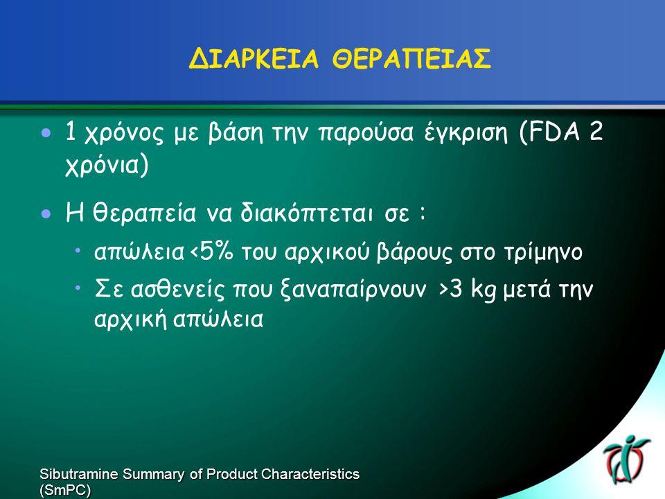 1 χρόνος με βάση την παρούσα έγκριση (FDA 2 χρόνια)