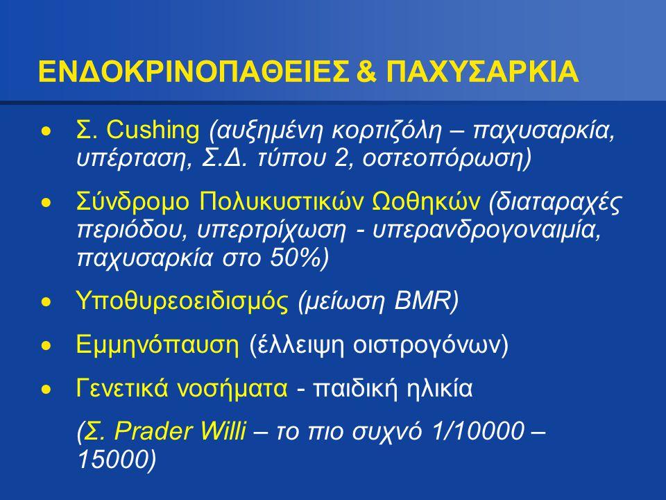 ΕΝΔΟΚΡΙΝΟΠΑΘΕΙΕΣ & ΠΑΧΥΣΑΡΚΙΑ