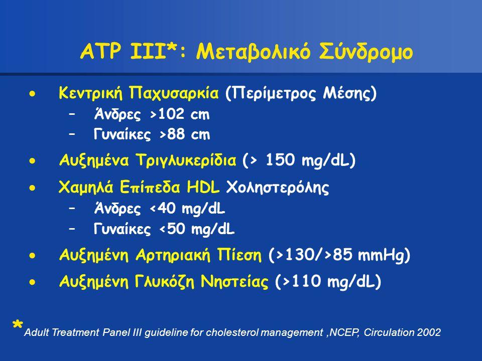 ATP III*: Μεταβολικό Σύνδρομο